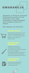 Prawa konsumenta – zakup komina