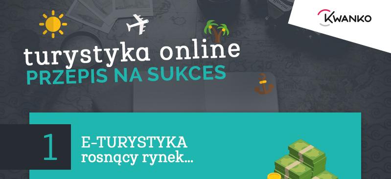 Polacy do planowania urlopu wykorzystują głównie internet